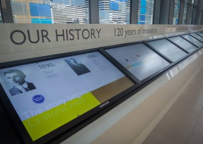 New Holland AG @EXPO2015 Timeline